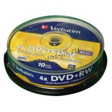 Диск mini DVD+RW Verbatim 1.46Gb printable (устойчивы к царапанью) Купить