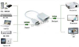 Переходник-конвертор HDMI 19M to VGA 15 F без звука Цена